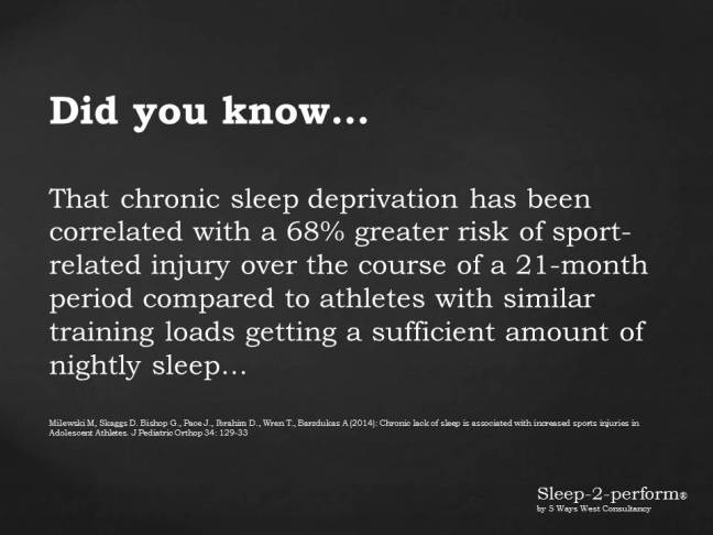 Cronic sleep deprivation