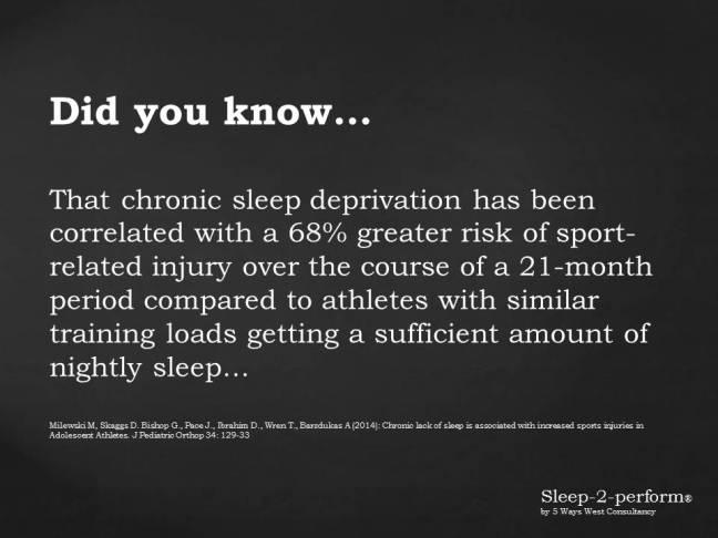Cronic sleep deprivation