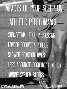 impacts on Athletic performance
